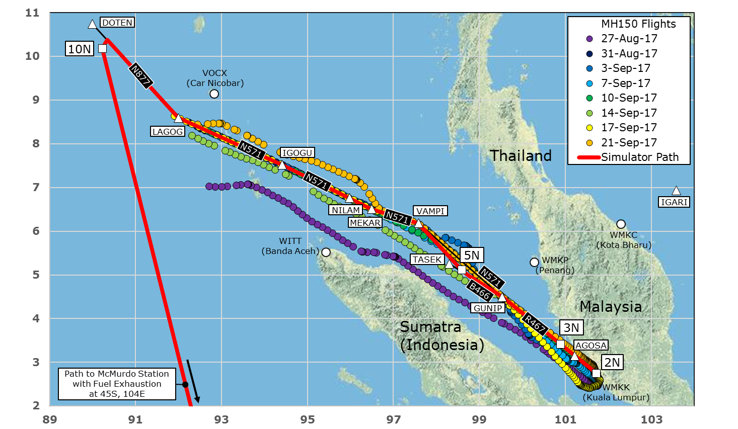 Simulator Data from Computer of MH370 Captain: Part 1 « The ...