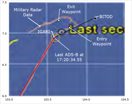Insights from New MH370 Tracking Data « The Disappearance of